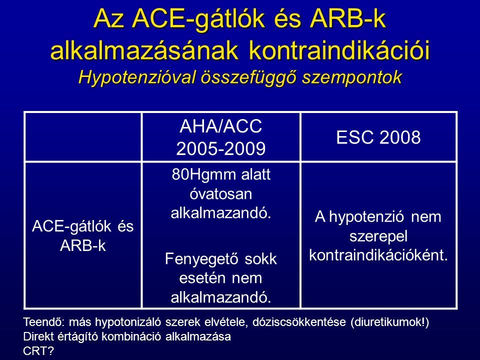Az ACE-gátlók és ARB-k alkalmazásának kontraindikációi Hypotenzióval összefüggő szempontok AHA/ACC 2005-2009 ESC 2008 ACE-gátlók és ARB-k 80Hgmm alatt óvatosan alkalmazandó.