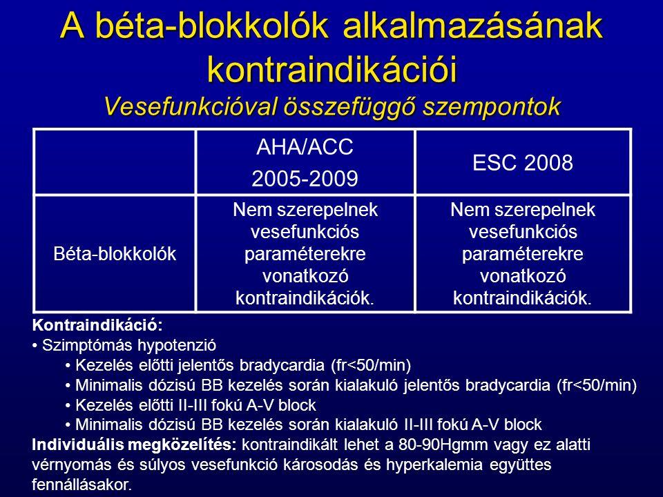 A béta-blokkolók alkalmazásának kontraindikációi Vesefunkcióval összefüggő szempontok AHA/ACC 2005-2009 ESC 2008 Béta-blokkolók Nem szerepelnek vesefunkciós paraméterekre vonatkozó kontraindikációk.