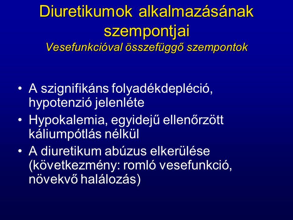 Diuretikumok alkalmazásának szempontjai Vesefunkcióval összefüggő szempontok A szignifikáns folyadékdepléció, hypotenzió jelenléte Hypokalemia, egyidejű ellenőrzött káliumpótlás nélkül A diuretikum abúzus elkerülése (következmény: romló vesefunkció, növekvő halálozás)