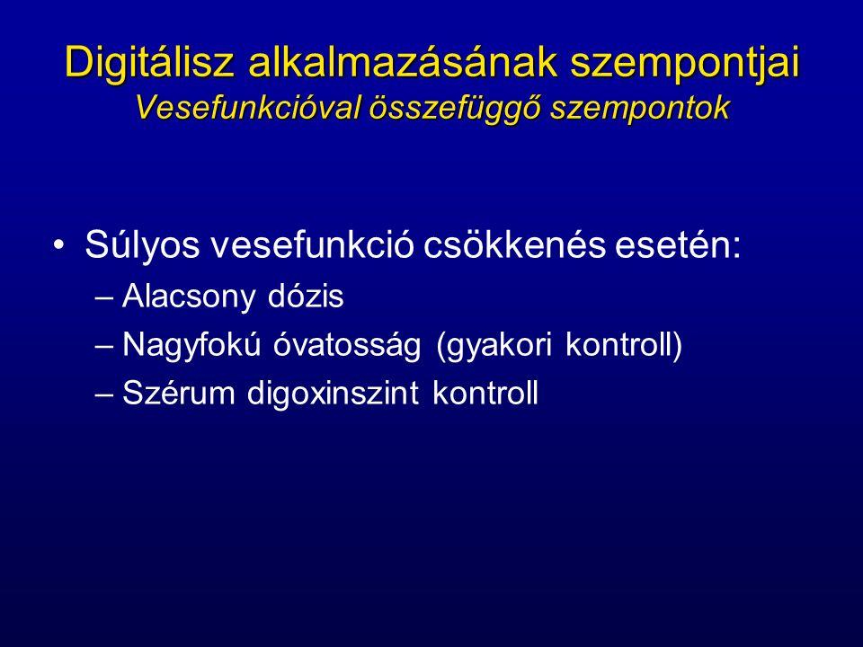 Súlyos vesefunkció csökkenés esetén: –Alacsony dózis –Nagyfokú óvatosság (gyakori kontroll) –Szérum digoxinszint kontroll Digitálisz alkalmazásának szempontjai Vesefunkcióval összefüggő szempontok