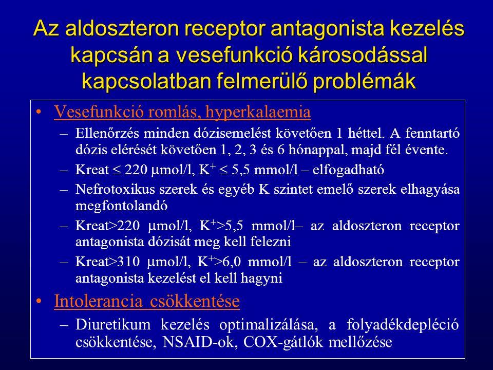 Az aldoszteron receptor antagonista kezelés kapcsán a vesefunkció károsodással kapcsolatban felmerülő problémák Vesefunkció romlás, hyperkalaemia –Ellenőrzés minden dózisemelést követően 1 héttel.