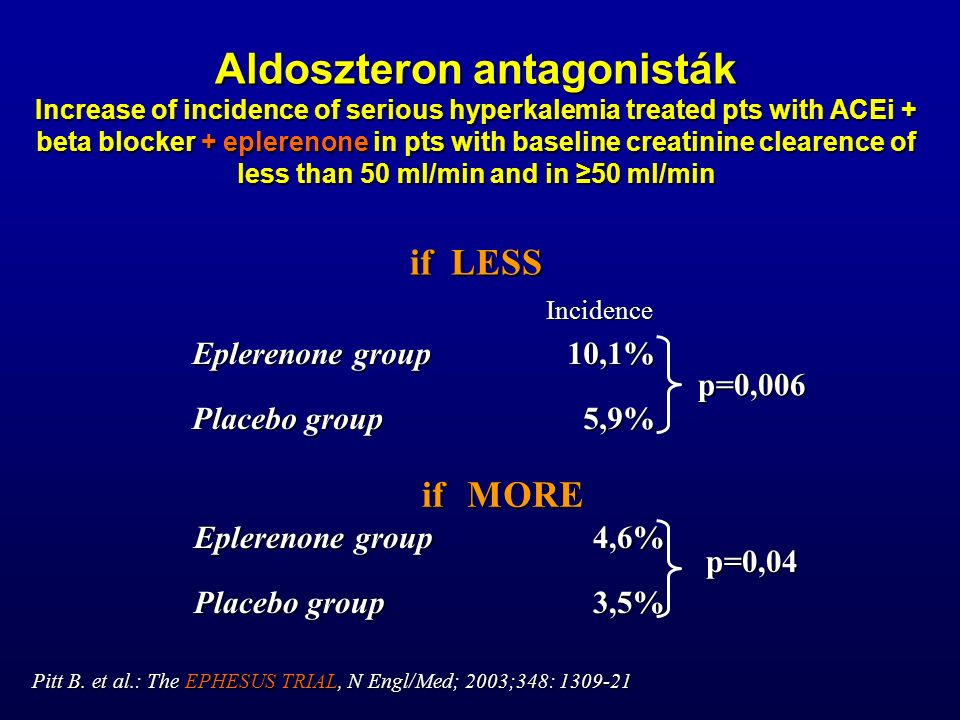 Aldoszteron antagonisták Increase of incidence of serious hyperkalemia treated pts with ACEi + beta blocker + eplerenone in pts with baseline creatinine clearence of less than 50 ml/min and in ≥50 ml/min if LESS Incidence Eplerenone group 10,1% Placebo group 5,9% Eplerenone group 4,6% Placebo group 3,5% if p=0,006 p=0,04 MORE Pitt B.