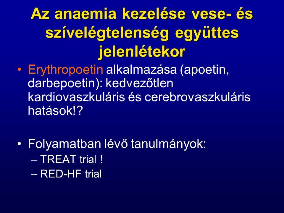 Az anaemia kezelése vese- és szívelégtelenség együttes jelenlétekor Erythropoetin alkalmazása (apoetin, darbepoetin): kedvezőtlen kardiovaszkuláris és cerebrovaszkuláris hatások!.