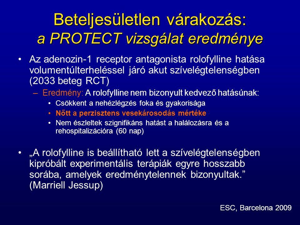 """Beteljesületlen várakozás: a PROTECT vizsgálat eredménye Az adenozin-1 receptor antagonista rolofylline hatása volumentúlterheléssel járó akut szívelégtelenségben (2033 beteg RCT) –Eredmény: A rolofylline nem bizonyult kedvező hatásúnak: Csökkent a nehézlégzés foka és gyakorisága Nőtt a perzisztens vesekárosodás mértéke Nem észleltek szignifikáns hatást a halálozásra és a rehospitalizációra (60 nap) """"A rolofylline is beállítható lett a szívelégtelenségben kipróbált experimentális terápiák egyre hosszabb sorába, amelyek eredménytelennek bizonyultak. (Marriell Jessup) ESC, Barcelona 2009"""