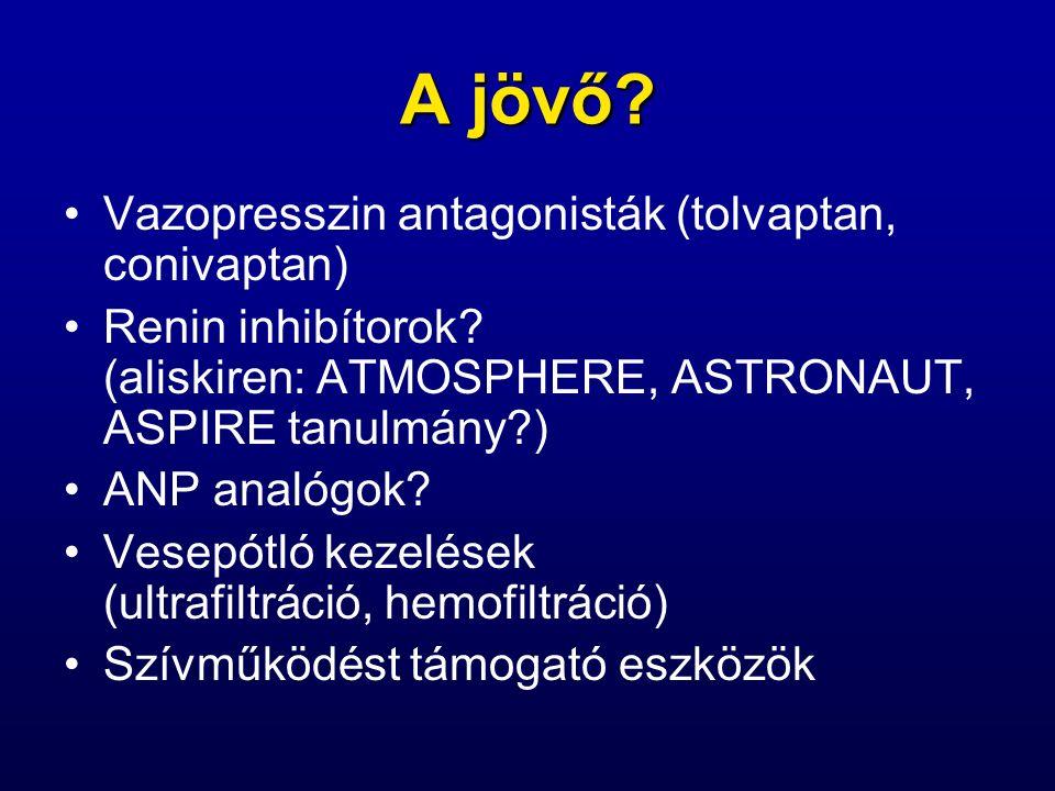 A jövő. Vazopresszin antagonisták (tolvaptan, conivaptan) Renin inhibítorok.
