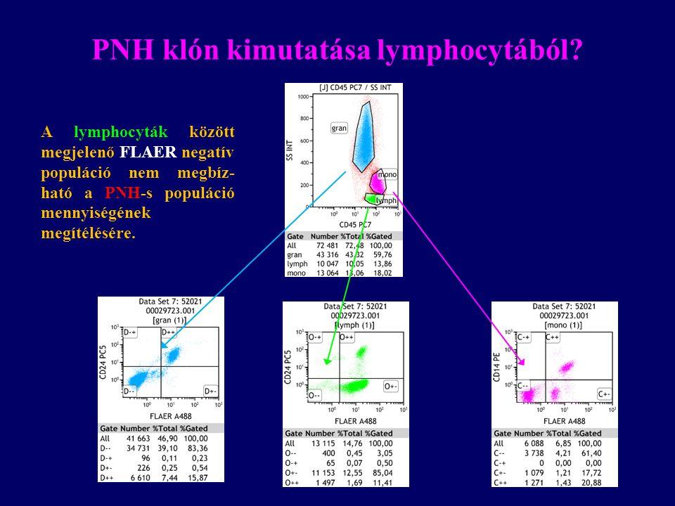 PNH klón kimutatása lymphocytából? A lymphocyták között megjelenő FLAER negatív populáció nem megbíz- ható a PNH-s populáció mennyiségének megítélésér