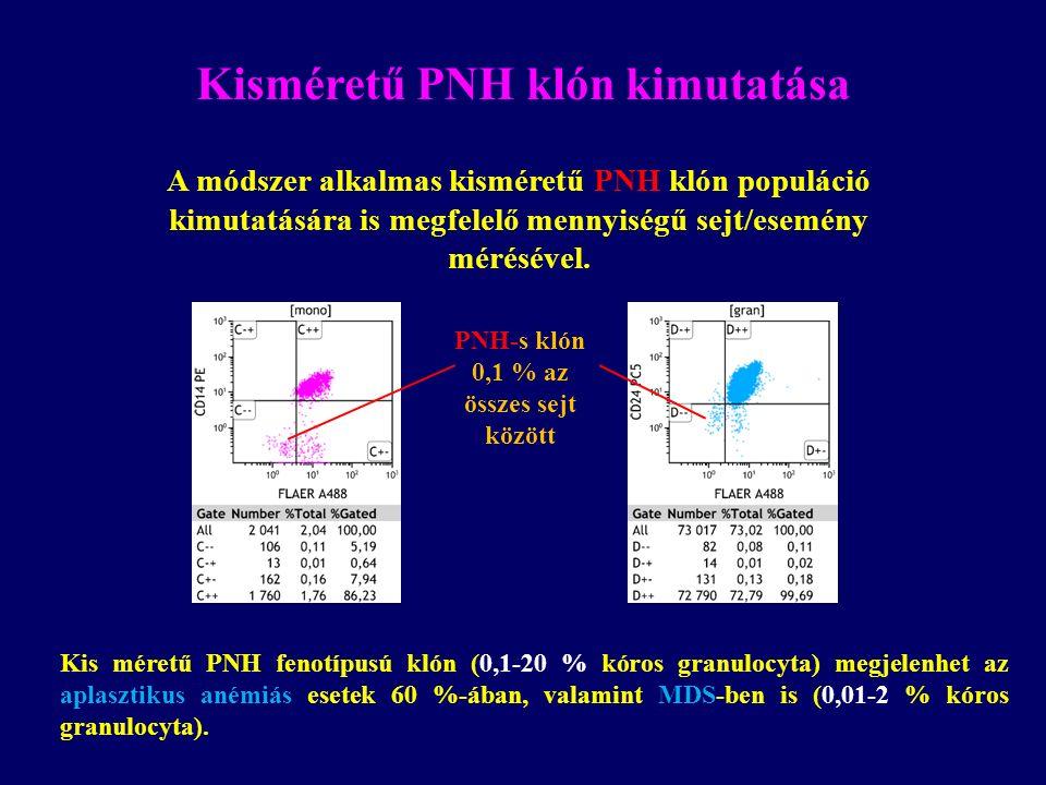 Kisméretű PNH klón kimutatása A módszer alkalmas kisméretű PNH klón populáció kimutatására is megfelelő mennyiségű sejt/esemény mérésével. PNH-s klón