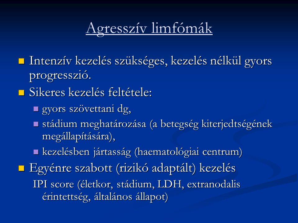 Agresszív limfómák Intenzív kezelés szükséges, kezelés nélkül gyors progresszió.