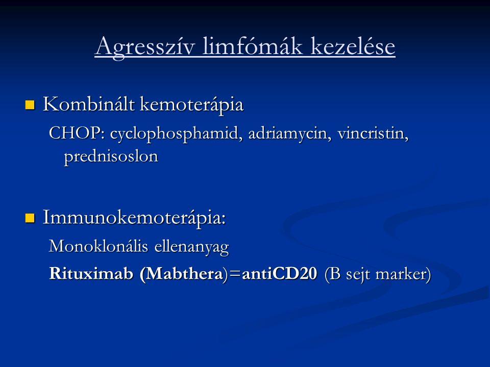 Agresszív limfómák kezelése Kombinált kemoterápia Kombinált kemoterápia CHOP: cyclophosphamid, adriamycin, vincristin, prednisoslon Immunokemoterápia: Immunokemoterápia: Monoklonális ellenanyag Rituximab (Mabthera)=antiCD20 (B sejt marker)