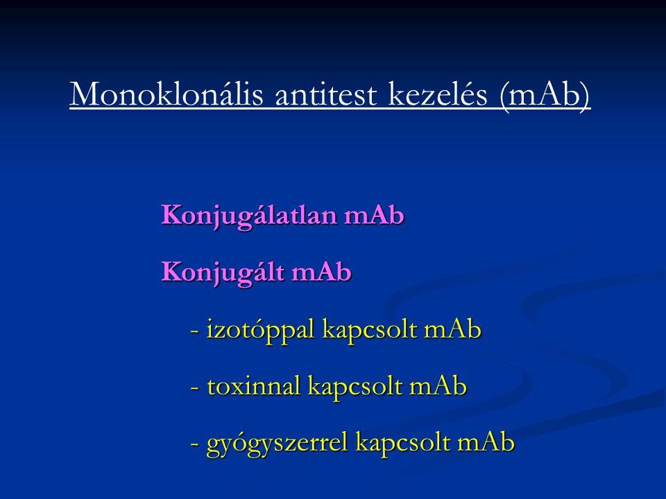 Monoklonális antitest kezelés (mAb) Konjugálatlan mAb Konjugált mAb - izotóppal kapcsolt mAb - toxinnal kapcsolt mAb - gyógyszerrel kapcsolt mAb