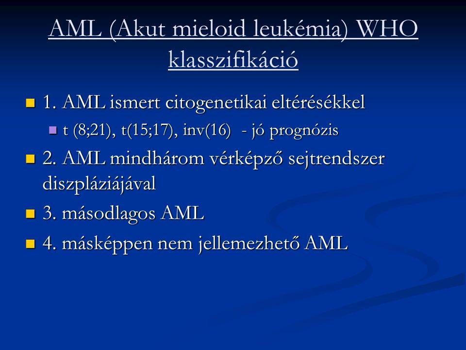 AML (Akut mieloid leukémia) WHO klasszifikáció 1. AML ismert citogenetikai eltérésékkel 1.
