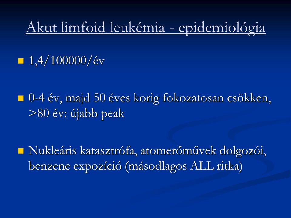 Akut limfoid leukémia - epidemiológia 1,4/100000/év 1,4/100000/év 0-4 év, majd 50 éves korig fokozatosan csökken, >80 év: újabb peak 0-4 év, majd 50 éves korig fokozatosan csökken, >80 év: újabb peak Nukleáris katasztrófa, atomerőművek dolgozói, benzene expozíció (másodlagos ALL ritka) Nukleáris katasztrófa, atomerőművek dolgozói, benzene expozíció (másodlagos ALL ritka)