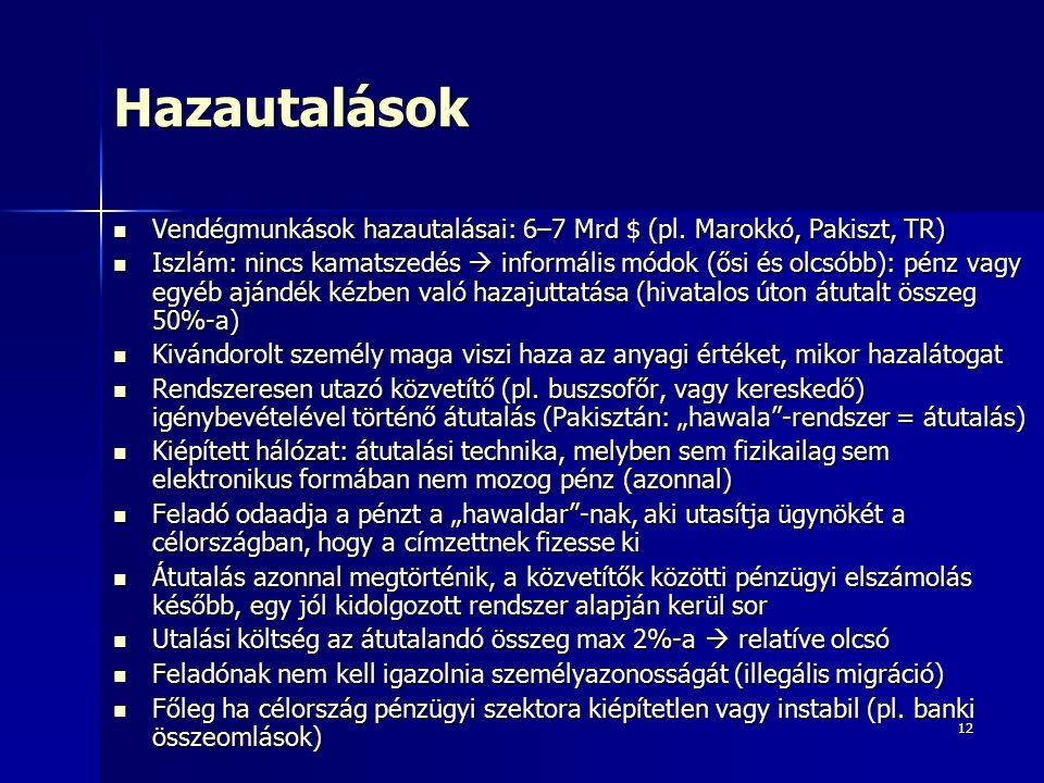 1212Hazautalások Vendégmunkások hazautalásai: 6–7 Mrd $ (pl.