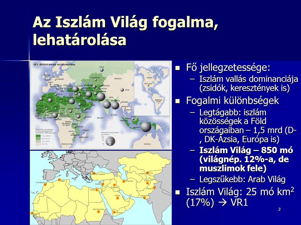 22 Az Iszlám Világ fogalma, lehatárolása Fő jellegzetessége: Fő jellegzetessége: –Iszlám vallás dominanciája (zsidók, keresztények is) Fogalmi különbségek Fogalmi különbségek –Legtágabb: iszlám közösségek a Föld országaiban – 1,5 mrd (D-, DK-Ázsia, Európa is) –Iszlám Világ – 850 mó (világnép.