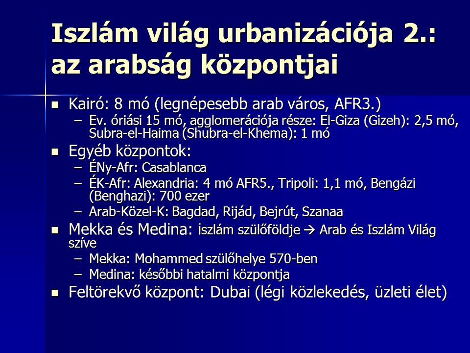 Iszlám világ urbanizációja 2.: az arabság központjai Kairó: 8 mó (legnépesebb arab város, AFR3.) Kairó: 8 mó (legnépesebb arab város, AFR3.) –Ev.
