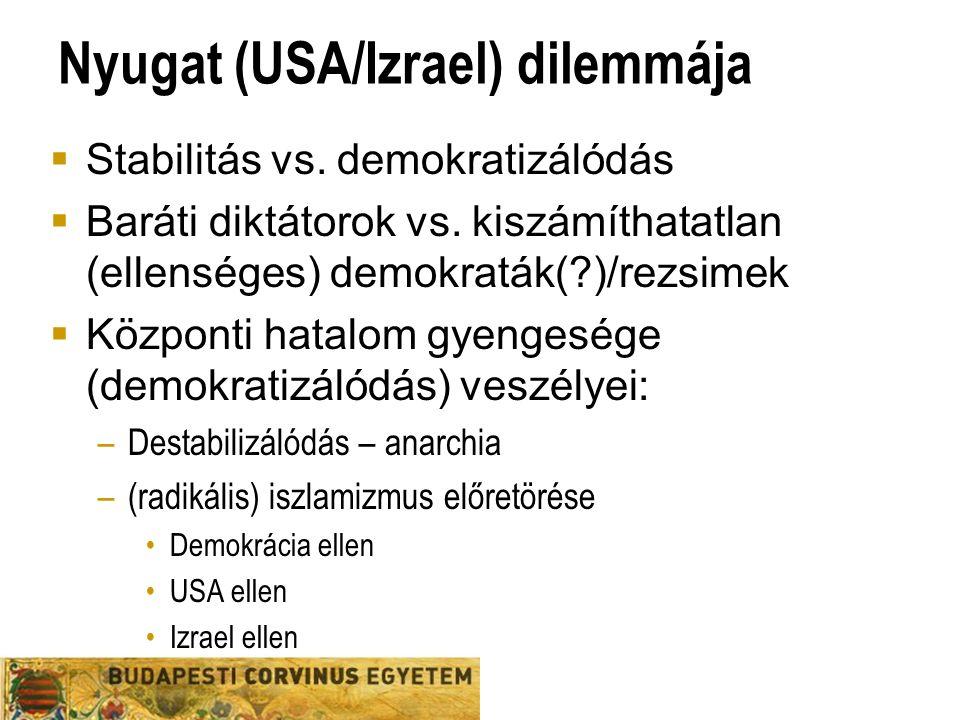 Nyugat (USA/Izrael) dilemmája  Stabilitás vs. demokratizálódás  Baráti diktátorok vs.