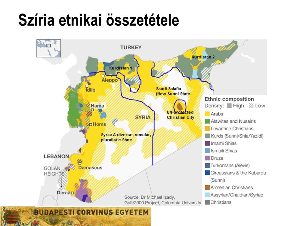 Szíria etnikai összetétele