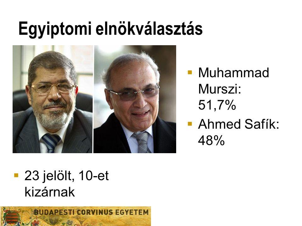 Egyiptomi elnökválasztás  Muhammad Murszi: 51,7%  Ahmed Safík: 48%  23 jelölt, 10-et kizárnak