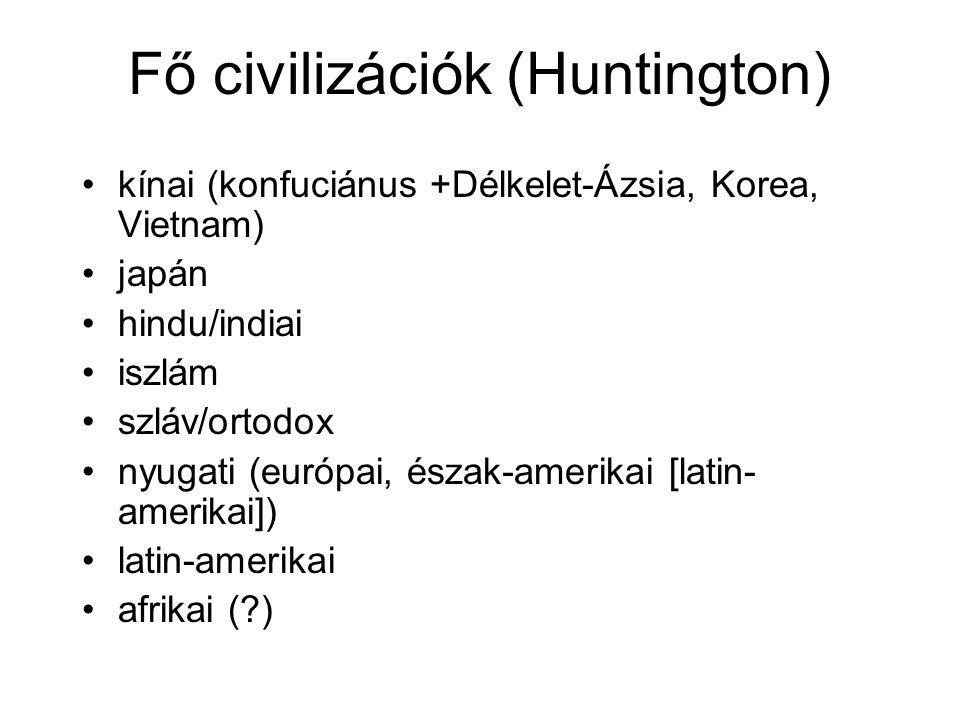 Fő civilizációk (Huntington) kínai (konfuciánus +Délkelet-Ázsia, Korea, Vietnam) japán hindu/indiai iszlám szláv/ortodox nyugati (európai, észak-amerikai [latin- amerikai]) latin-amerikai afrikai (?)
