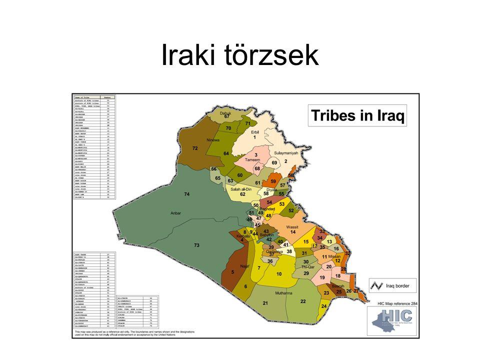 Iraki törzsek