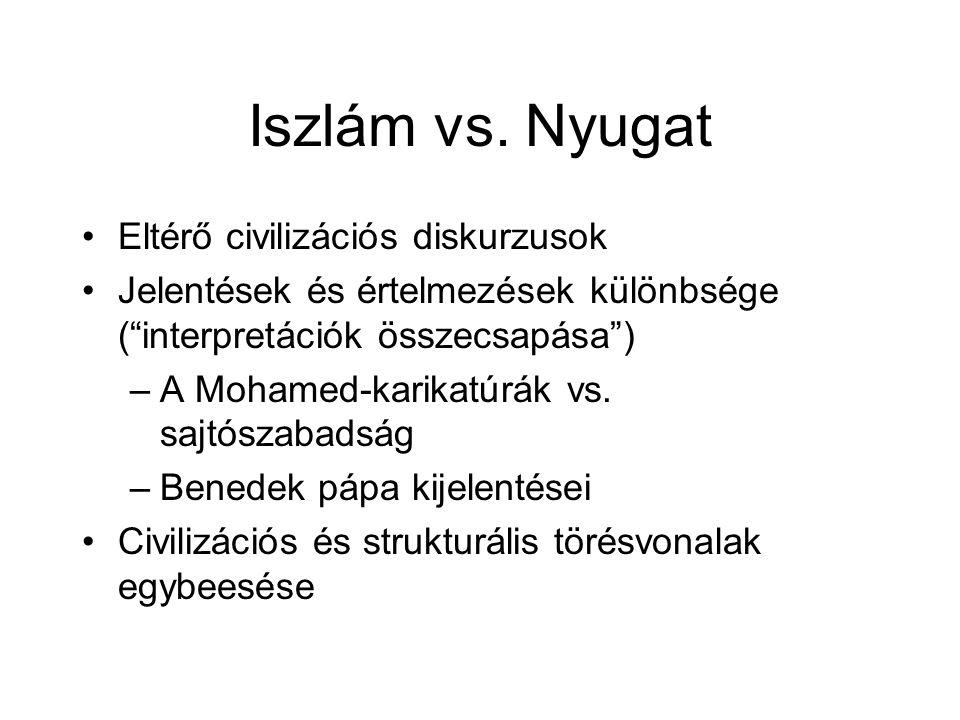 Iszlám vs.