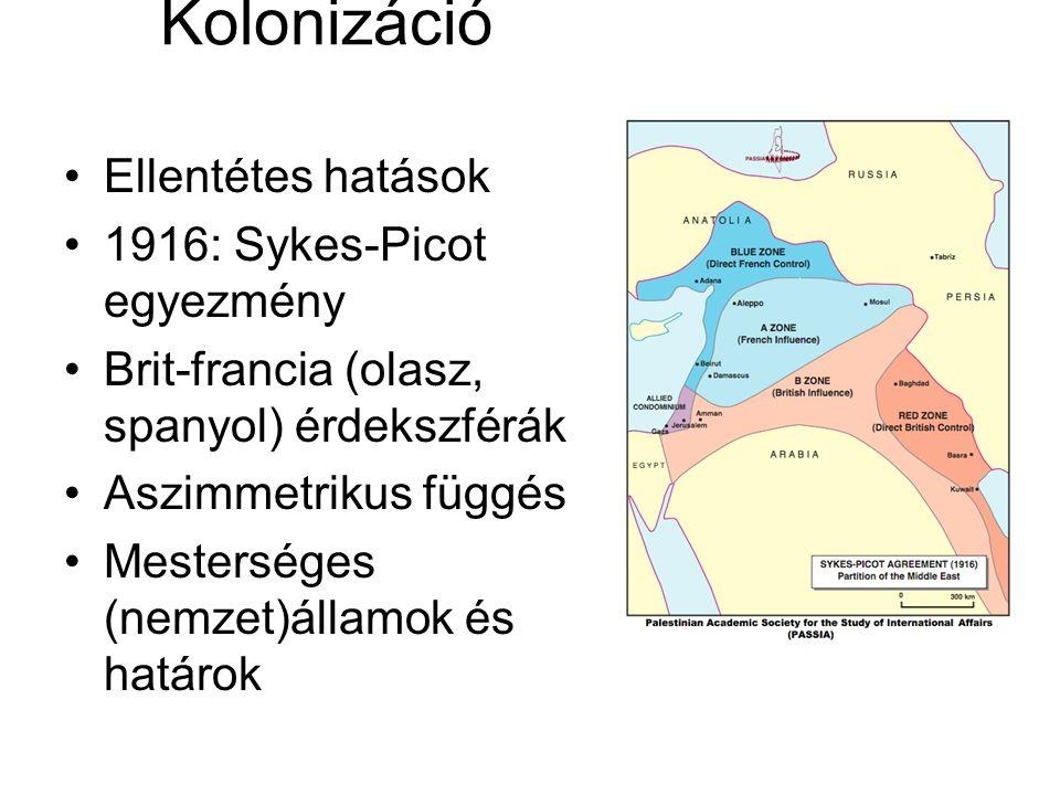 Kolonizáció Ellentétes hatások 1916: Sykes-Picot egyezmény Brit-francia (olasz, spanyol) érdekszférák Aszimmetrikus függés Mesterséges (nemzet)államok és határok