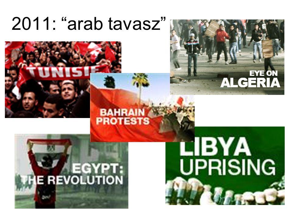 2011: arab tavasz