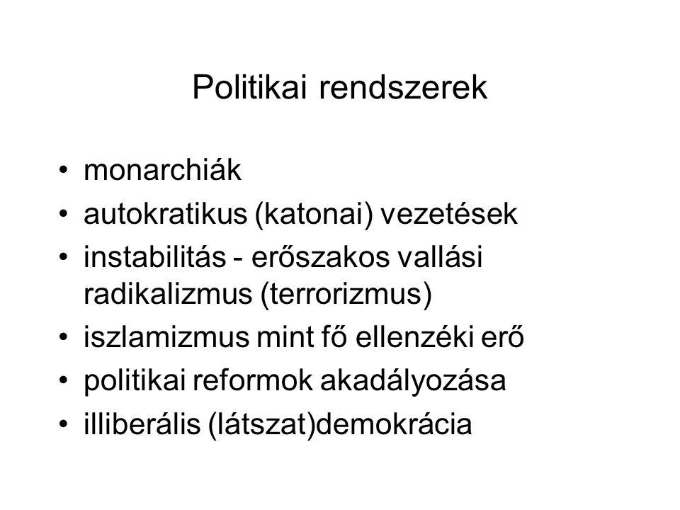 Politikai rendszerek monarchiák autokratikus (katonai) vezetések instabilitás - erőszakos vallási radikalizmus (terrorizmus) iszlamizmus mint fő ellenzéki erő politikai reformok akadályozása illiberális (látszat)demokrácia