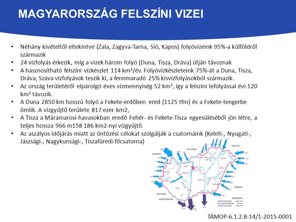 MAGYARORSZÁG FELSZÍNI VIZEI Néhány kivételtől eltekintve (Zala, Zagyva-Tarna, Sió, Kapos) folyóvizeink 95%-a külföldről származik 24 vízfolyás érkezik, míg a vizek három folyó (Duna, Tisza, Dráva) útján távoznak A hasznosítható felszíni vízkészlet 114 km 3 /év.