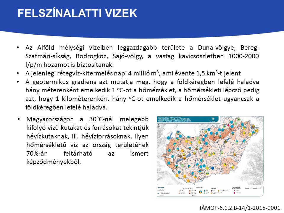 FELSZÍNALATTI VIZEK Az Alföld mélységi vizeiben leggazdagabb területe a Duna-völgye, Bereg- Szatmári-síkság, Bodrogköz, Sajó-völgy, a vastag kavicsöszletben 1000-2000 l/p/m hozamot is biztosítanak.