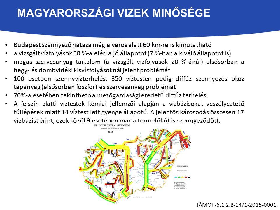 MAGYARORSZÁGI VIZEK MINŐSÉGE Budapest szennyező hatása még a város alatt 60 km-re is kimutatható a vizsgált vízfolyások 50 %-a eléri a jó állapotot (7 %-ban a kiváló állapotot is) magas szervesanyag tartalom (a vizsgált vízfolyások 20 %-ánál) elsősorban a hegy- és dombvidéki kisvízfolyásoknál jelent problémát 100 esetben szennyvízterhelés, 350 víztesten pedig diffúz szennyezés okoz tápanyag (elsősorban foszfor) és szervesanyag problémát 70%-a esetében tekinthető a mezőgazdasági eredetű diffúz terhelés A felszín alatti víztestek kémiai jellemzői alapján a vízbázisokat veszélyeztető túllépések miatt 14 víztest lett gyenge állapotú.
