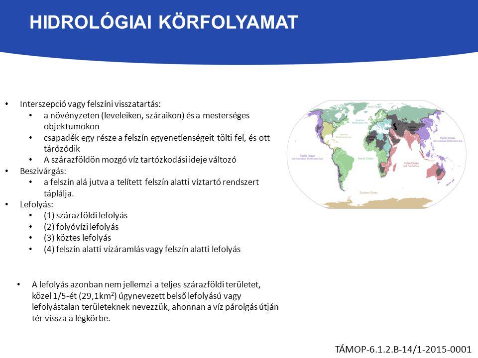FORRÁSOK Borsy Z.(1998) Általános természetföldrajz Vermes L.