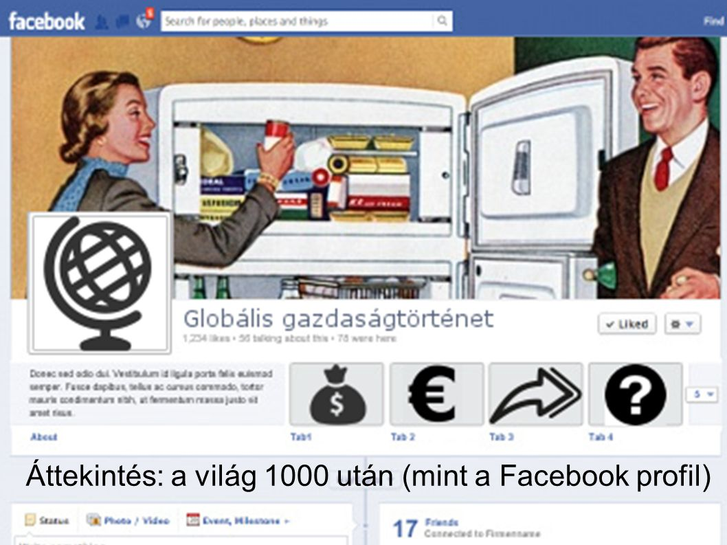 Áttekintés: a világ 1000 után (mint a Facebook profil)