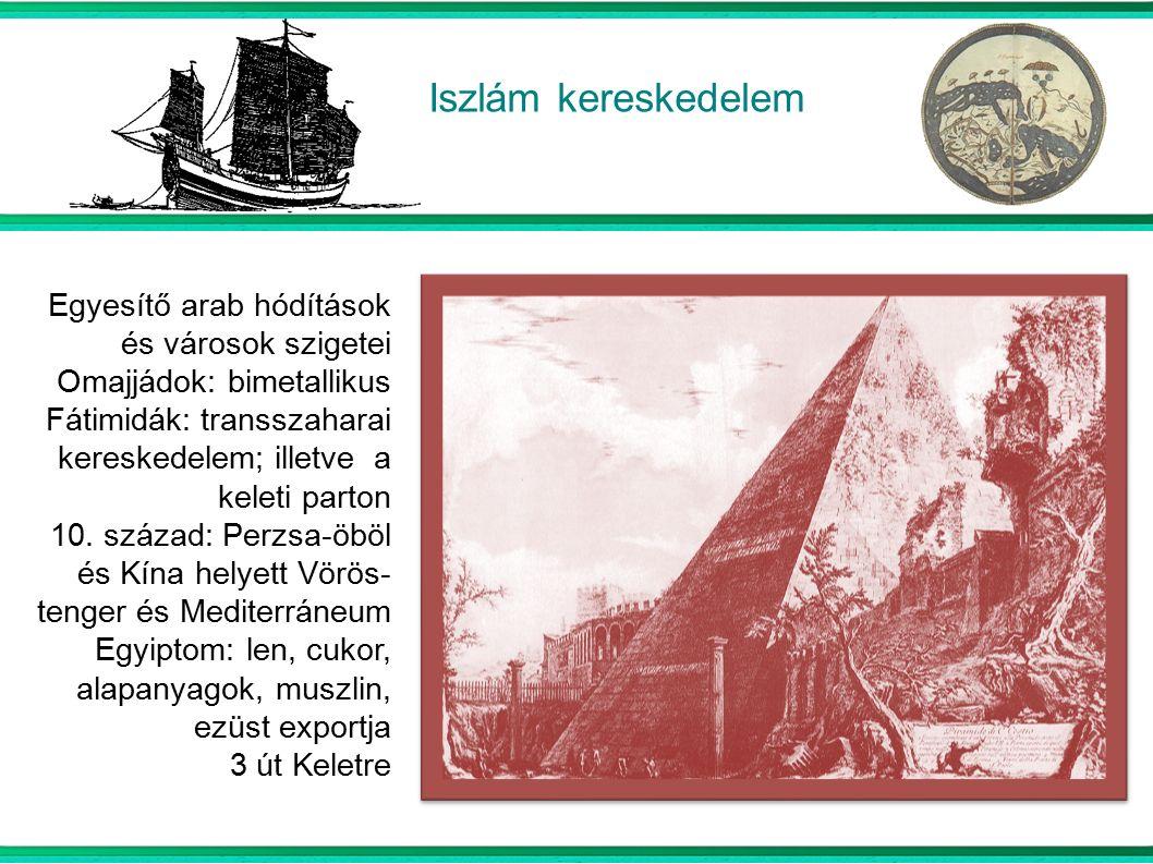 Iszlám kereskedelem Egyesítő arab hódítások és városok szigetei Omajjádok: bimetallikus Fátimidák: transszaharai kereskedelem; illetve a keleti parton 10.