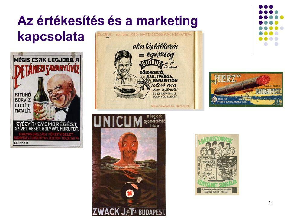 14 Az értékesítés és a marketing kapcsolata