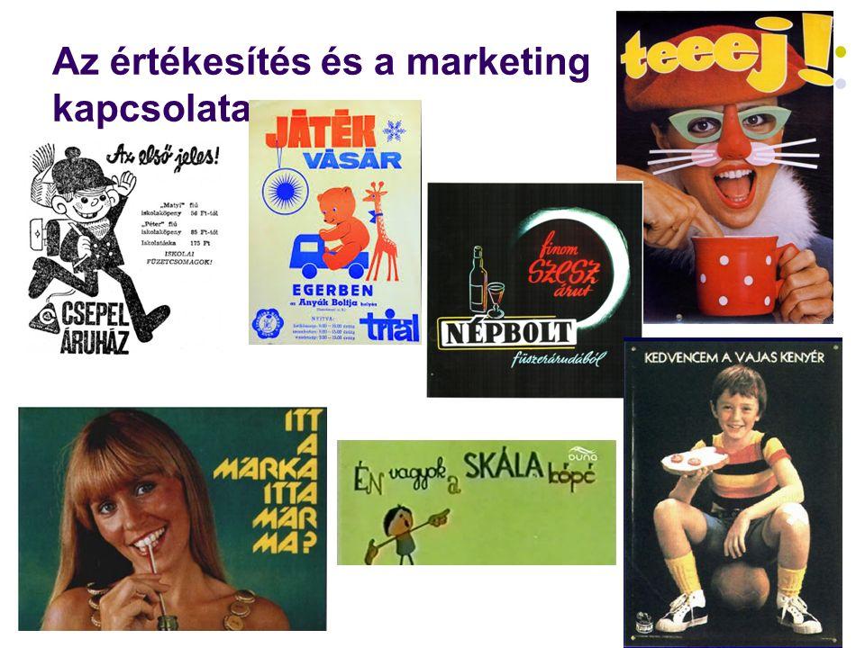 15 Az értékesítés és a marketing kapcsolata