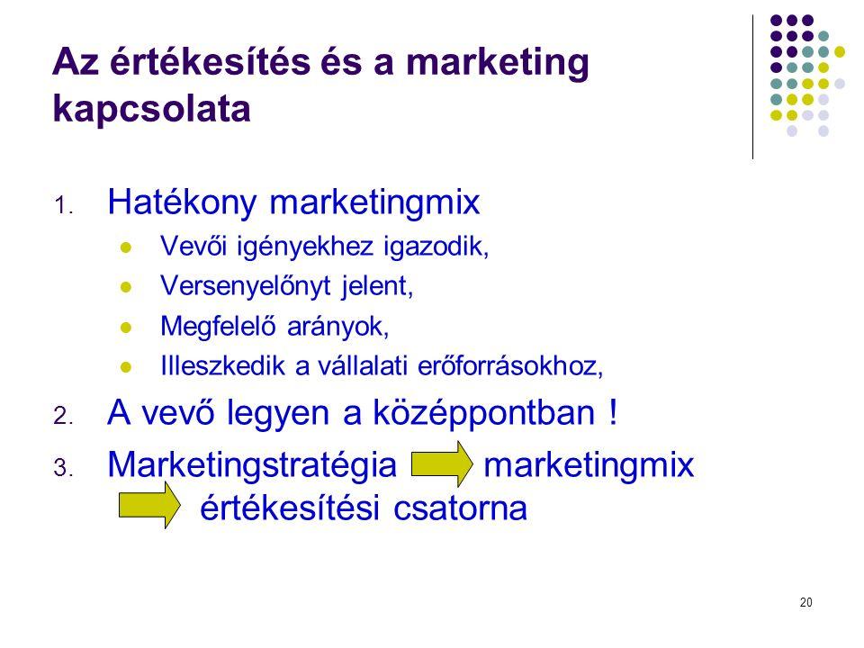 20 Az értékesítés és a marketing kapcsolata 1.