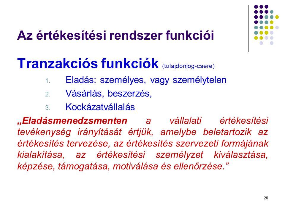 28 Az értékesítési rendszer funkciói Tranzakciós funkciók (tulajdonjog-csere) 1.