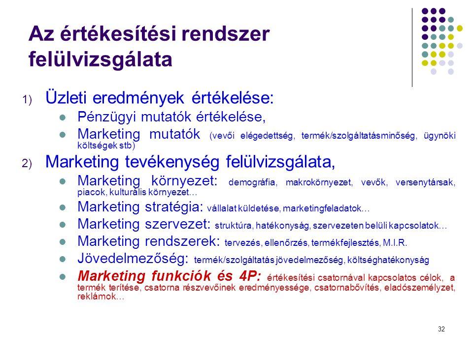 32 Az értékesítési rendszer felülvizsgálata 1) Üzleti eredmények értékelése: Pénzügyi mutatók értékelése, Marketing mutatók (vevői elégedettség, termék/szolgáltatásminőség, ügynöki költségek stb) 2) Marketing tevékenység felülvizsgálata, Marketing környezet: demográfia, makrokörnyezet, vevők, versenytársak, piacok, kulturális környezet… Marketing stratégia: vállalat küldetése, marketingfeladatok… Marketing szervezet: struktúra, hatékonyság, szervezeten belüli kapcsolatok… Marketing rendszerek: tervezés, ellenőrzés, termékfejlesztés, M.I.R.