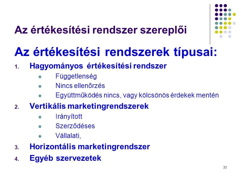 33 Az értékesítési rendszer szereplői Az értékesítési rendszerek típusai: 1.