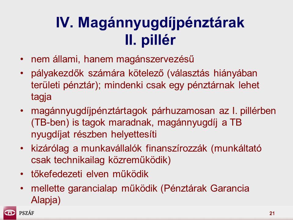 21 IV. Magánnyugdíjpénztárak II.