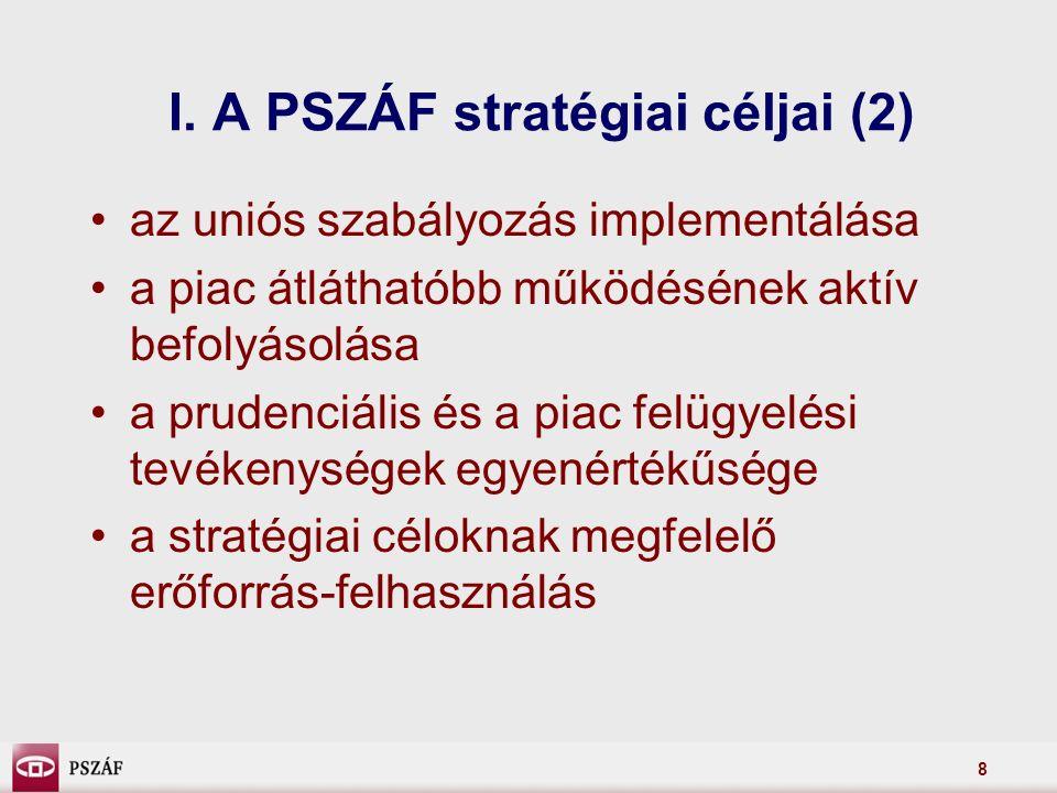 8 I. A PSZÁF stratégiai céljai (2) az uniós szabályozás implementálása a piac átláthatóbb működésének aktív befolyásolása a prudenciális és a piac fel
