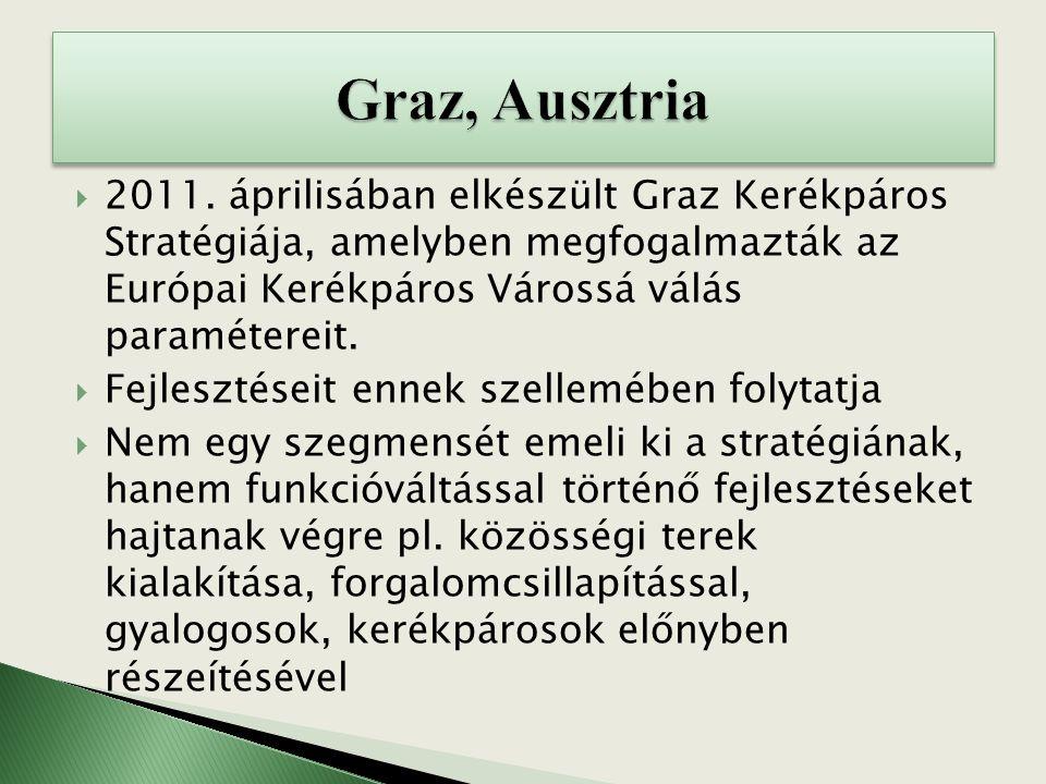  2011. áprilisában elkészült Graz Kerékpáros Stratégiája, amelyben megfogalmazták az Európai Kerékpáros Várossá válás paramétereit.  Fejlesztéseit e