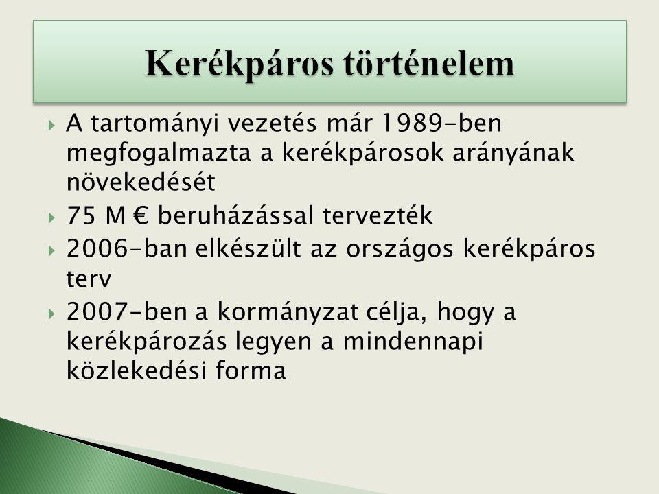  A tartományi vezetés már 1989-ben megfogalmazta a kerékpárosok arányának növekedését  75 M € beruházással tervezték  2006-ban elkészült az országo