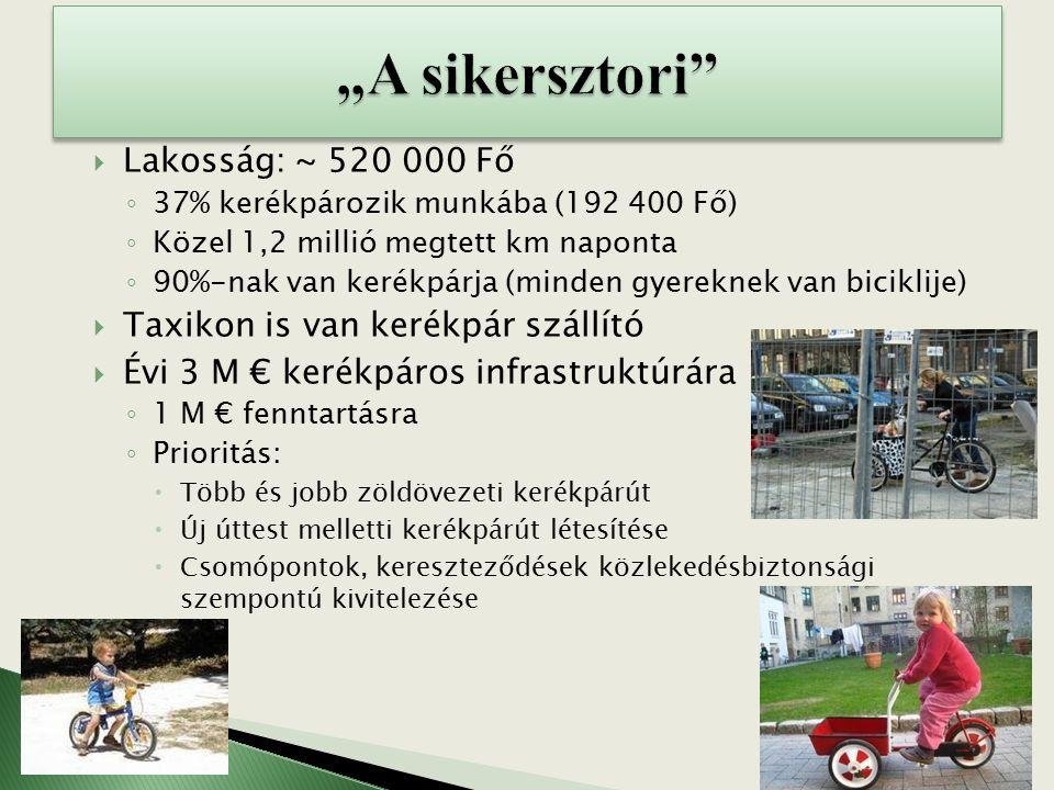  Lakosság: ~ 520 000 Fő ◦ 37% kerékpározik munkába (192 400 Fő) ◦ Közel 1,2 millió megtett km naponta ◦ 90%-nak van kerékpárja (minden gyereknek van biciklije)  Taxikon is van kerékpár szállító  Évi 3 M € kerékpáros infrastruktúrára ◦ 1 M € fenntartásra ◦ Prioritás:  Több és jobb zöldövezeti kerékpárút  Új úttest melletti kerékpárút létesítése  Csomópontok, kereszteződések közlekedésbiztonsági szempontú kivitelezése