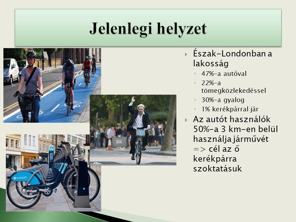  Észak-Londonban a lakosság ◦ 47%-a autóval ◦ 22%-a tömegközlekedéssel ◦ 30%-a gyalog ◦ 1% kerékpárral jár  Az autót használók 50%-a 3 km-en belül használja járművét => cél az ő kerékpárra szoktatásuk