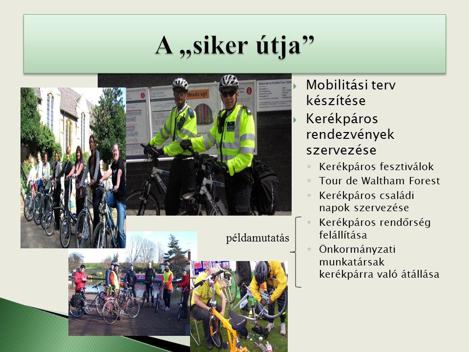  Mobilitási terv készítése  Kerékpáros rendezvények szervezése ◦ Kerékpáros fesztiválok ◦ Tour de Waltham Forest ◦ Kerékpáros családi napok szervezése ◦ Kerékpáros rendőrség felállítása ◦ Önkormányzati munkatársak kerékpárra való átállása példamutatás