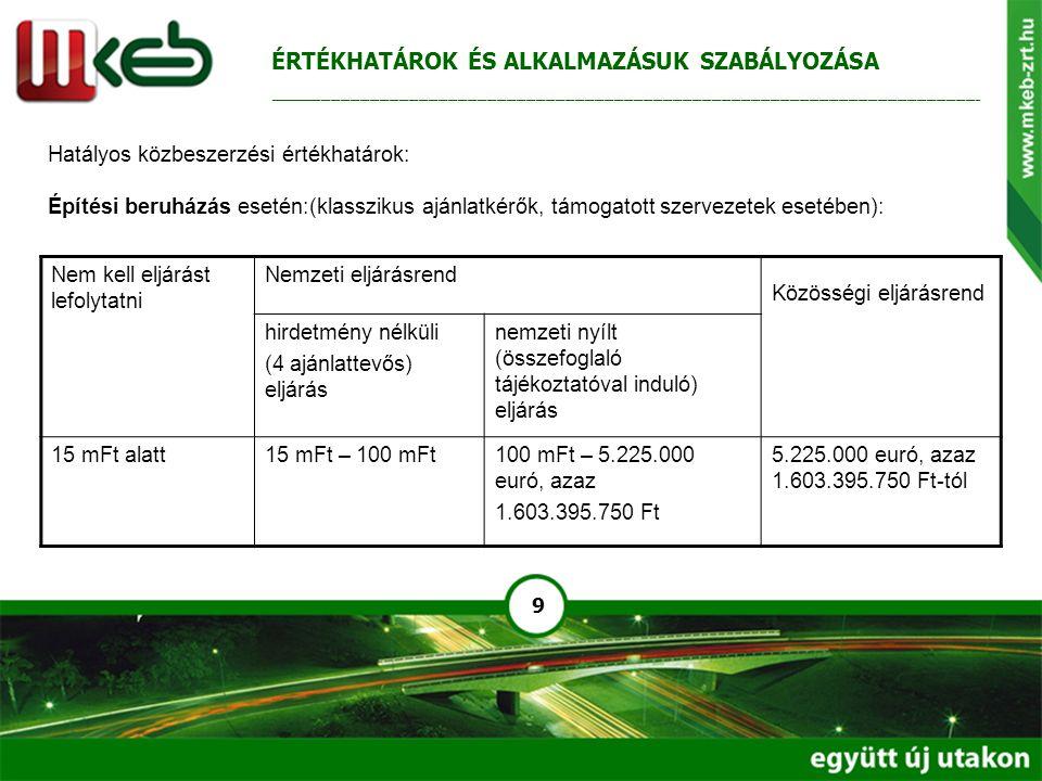 9 Hatályos közbeszerzési értékhatárok: Építési beruházás esetén:(klasszikus ajánlatkérők, támogatott szervezetek esetében): ÉRTÉKHATÁROK ÉS ALKALMAZÁS