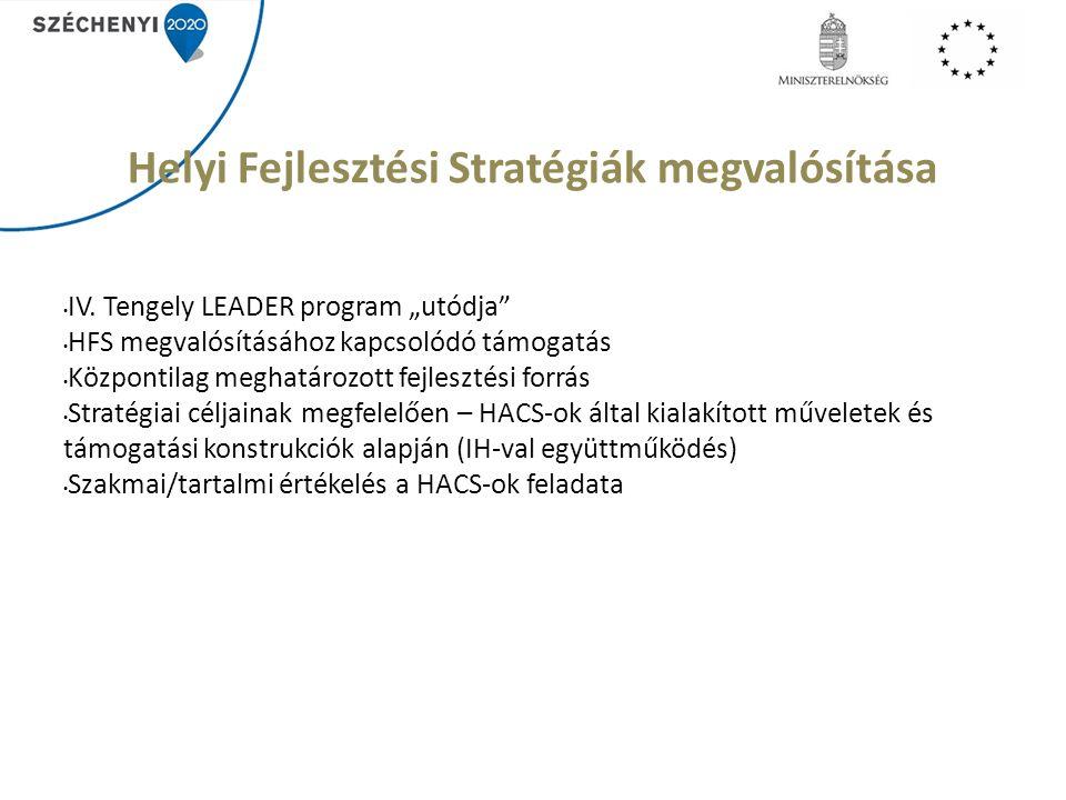 Helyi Fejlesztési Stratégiák megvalósítása IV.