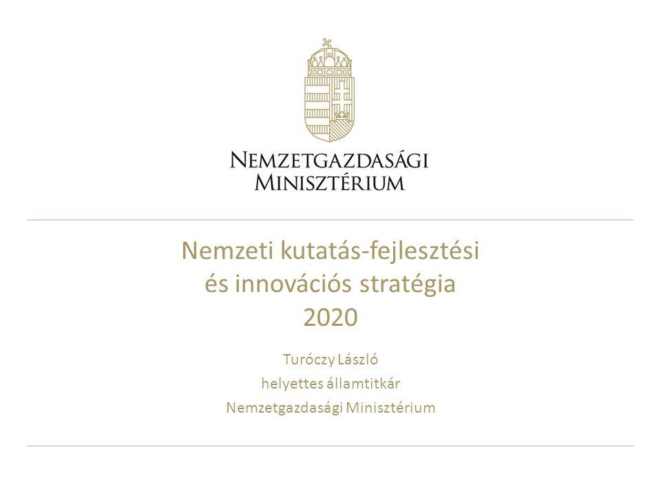 Nemzeti kutatás-fejlesztési és innovációs stratégia 2020 Turóczy László helyettes államtitkár Nemzetgazdasági Minisztérium